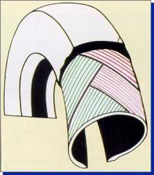 Диагональная шина